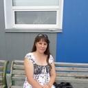 Знакомства с женщинами Шадринск