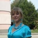 Знакомства с женщинами Новомичуринск